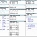 如何写一份可执行的网站分析报告精要