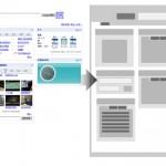 周全:交互设计中的视觉结构