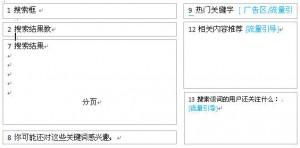 如何搞定站内搜索的产品设计及应用(中)