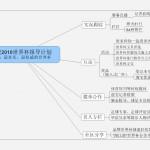 剖析网站媒体化运作实例