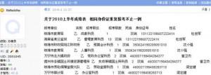 海南公考被曝多名考生用1个身份证报多个岗位