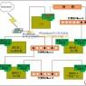 VMware宝典:一手缔造超级虚拟网络