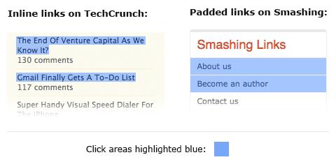 padded_links_diagram
