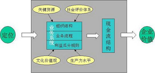 什么是商业模式_s.jpg