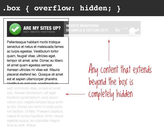 overflow设定为hidden时的页面表现