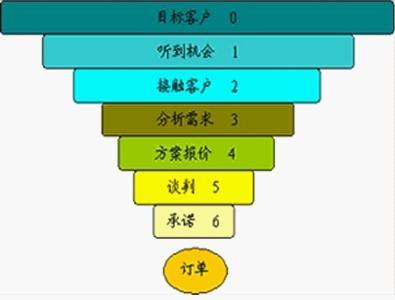 Image:销售22.jpg